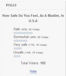 How Safe Do You Feel, As A Muslim, In U.S.A ........