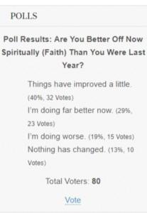 poll faith vs last year