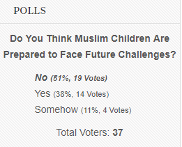 Do You Think Muslim Children Are Prepared to Face Future Challenges